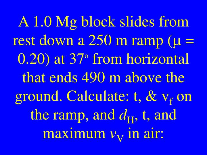 A 1.0 Mg block slides from rest down a 250 m ramp (