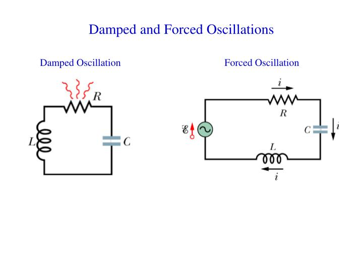 Damped and Forced Oscillations