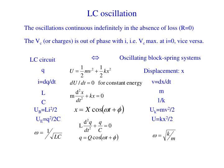LC oscillation