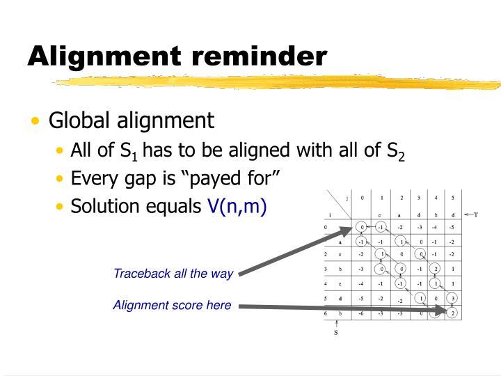 Alignment reminder