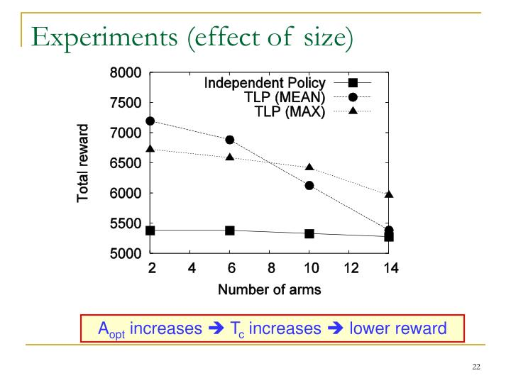 Experiments (effect of size)