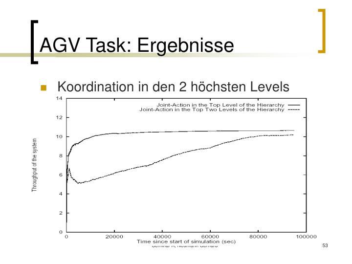 AGV Task: Ergebnisse