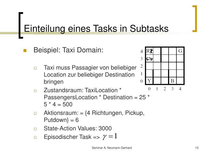 Einteilung eines Tasks in Subtasks