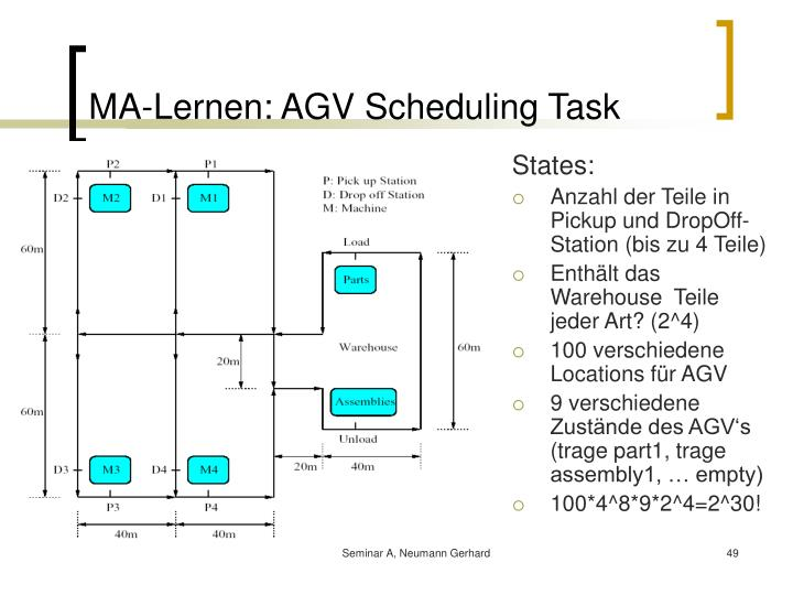 MA-Lernen: AGV Scheduling Task