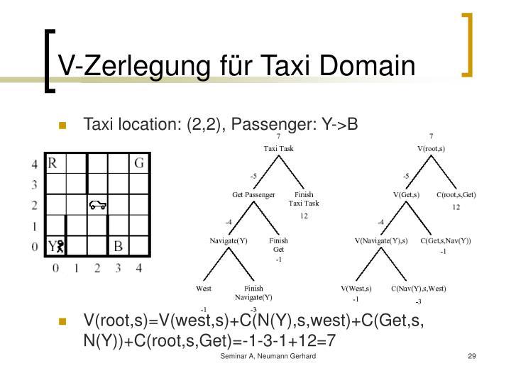 V-Zerlegung für Taxi Domain