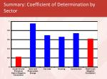 summary coefficient of determination by sector