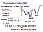 simulated annealing sa