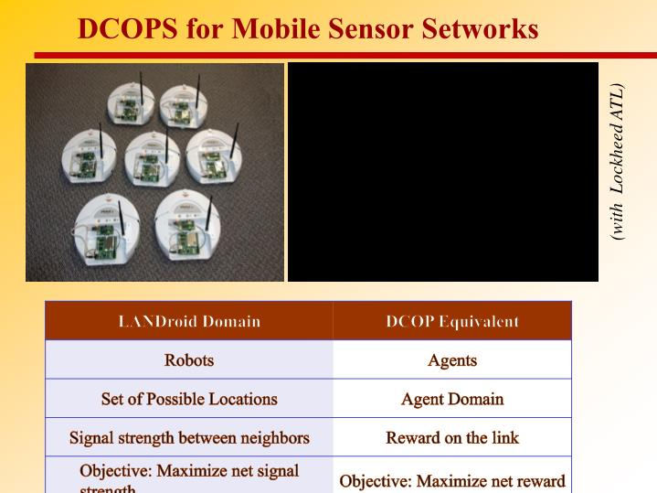 DCOPS for Mobile Sensor Setworks