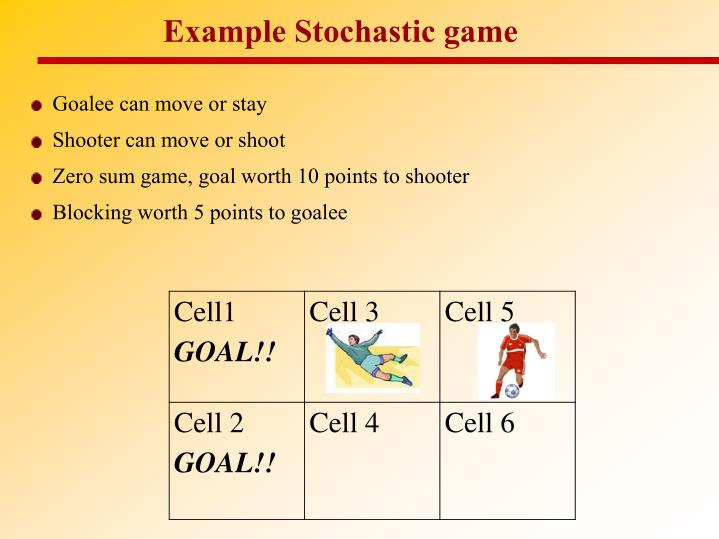 Example Stochastic game