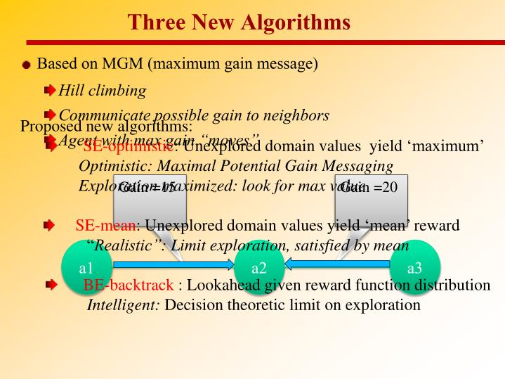 Three New Algorithms