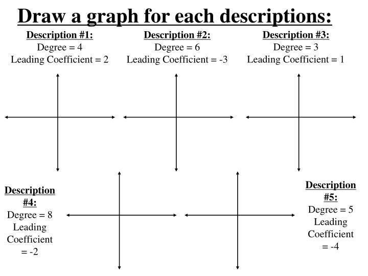 Draw a graph for each descriptions: