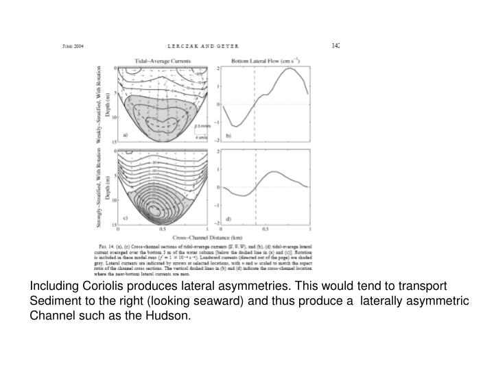 Including Coriolis produces lateral asymmetries. This would tend to transport