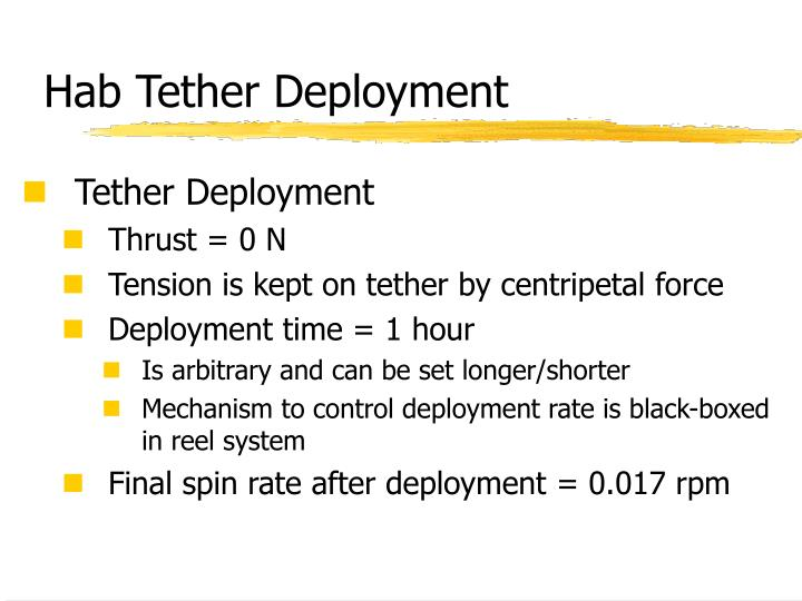 Hab Tether Deployment