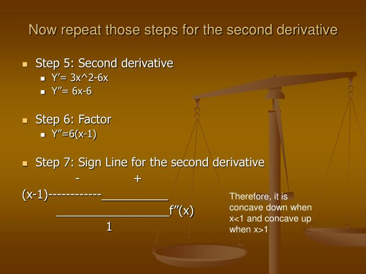 Now repeat those steps for the second derivative