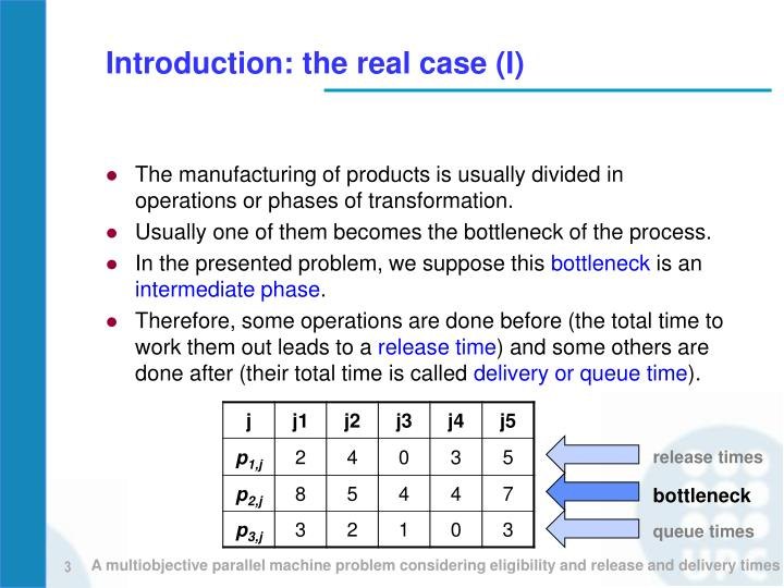 Introduction the real case i