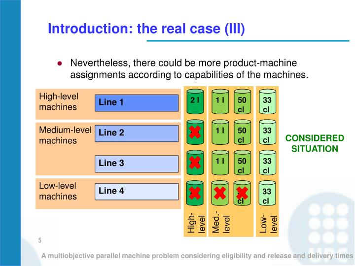 Introduction: the real case (III)
