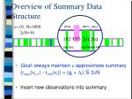 overview of summary data structure2