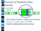 overview of summary data structure3