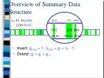 overview of summary data structure8