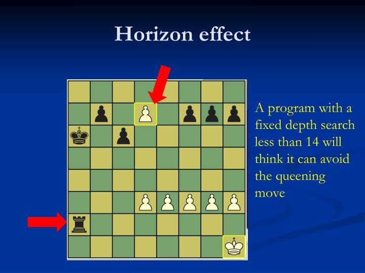 Horizon effect