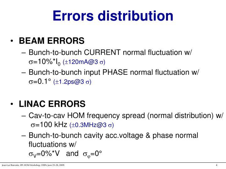 Errors distribution