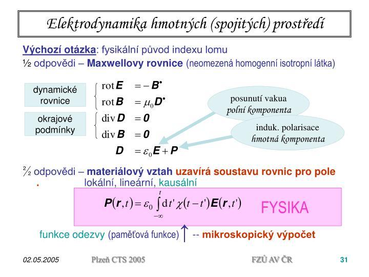 Elektrodynamika hmotn