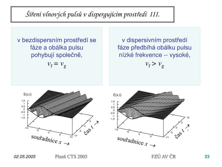 Šíření vlnových pulsů v dispergujícím prostředí  I