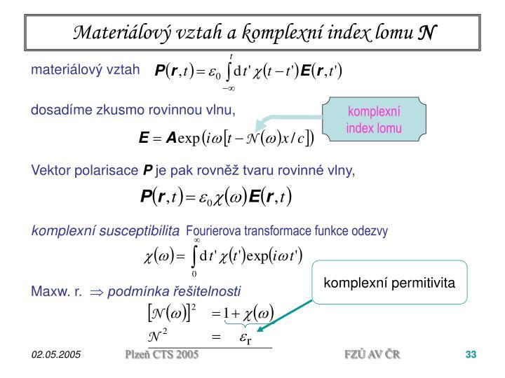 Materiálový vztah a komplexní index lomu