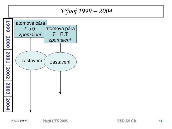 Vývoj 1999 – 2004