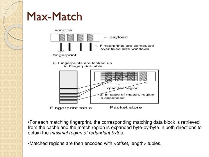 Max-Match