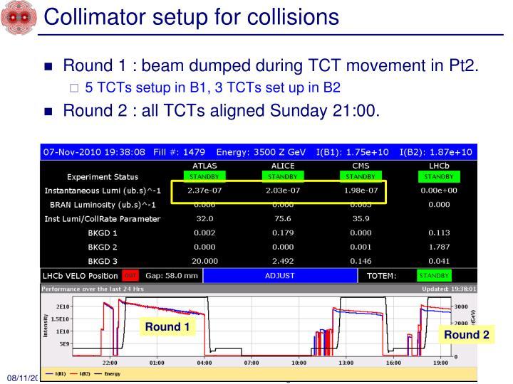 Collimator setup for collisions