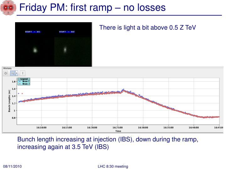 Friday PM: first ramp – no losses