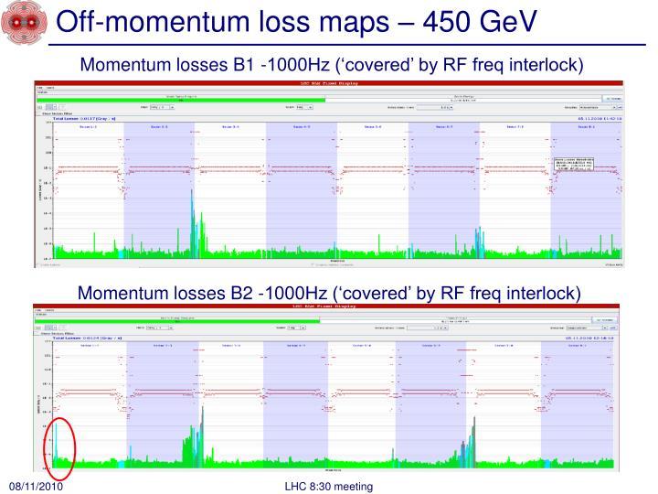 Off-momentum loss maps – 450