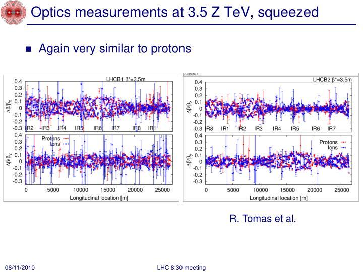 Optics measurements at 3.5 Z