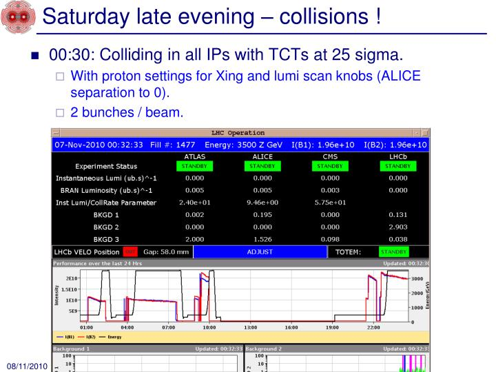 Saturday late evening – collisions !
