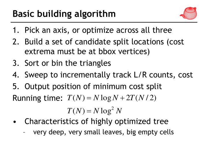 Basic building algorithm