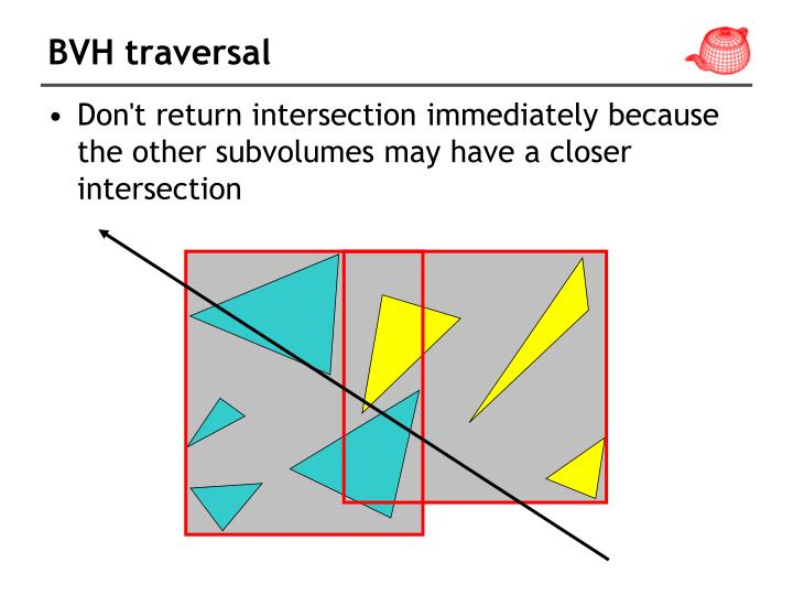 Don't return intersection immediately because the other subvolumes may have a closer intersection