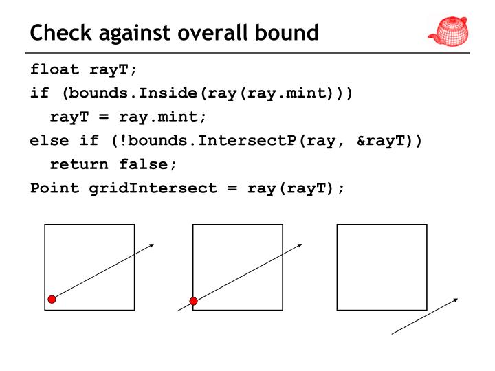 Check against overall bound