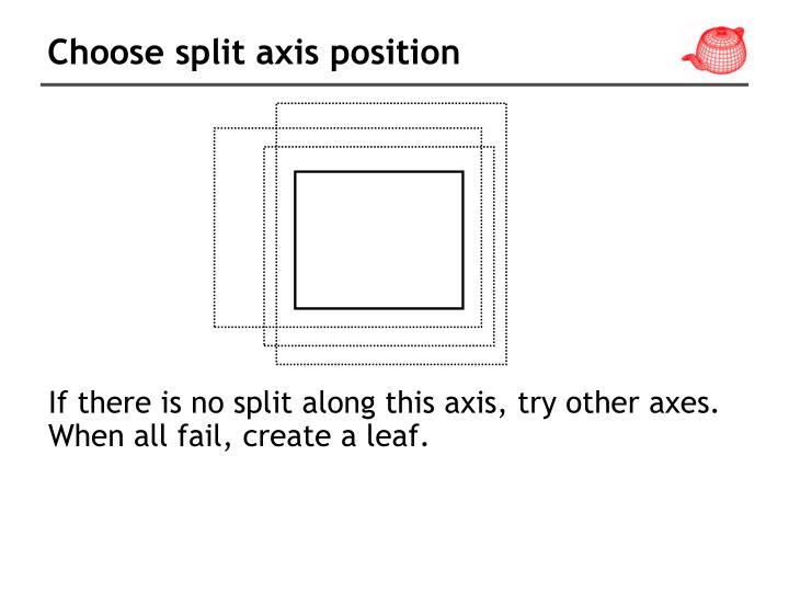 Choose split axis position