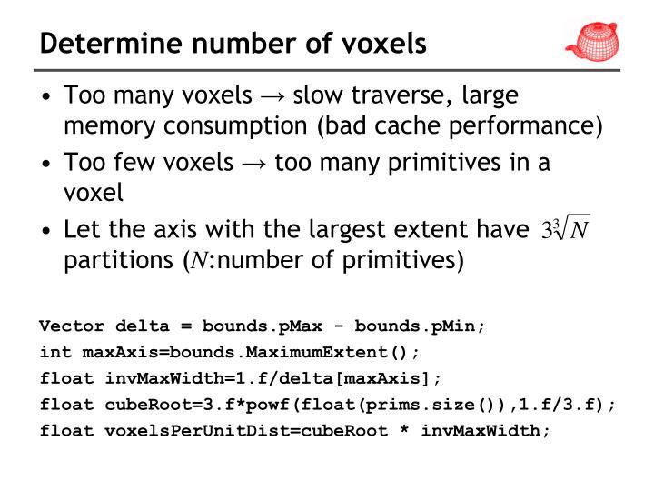 Determine number of voxels