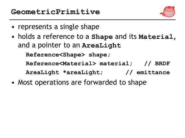 GeometricPrimitive