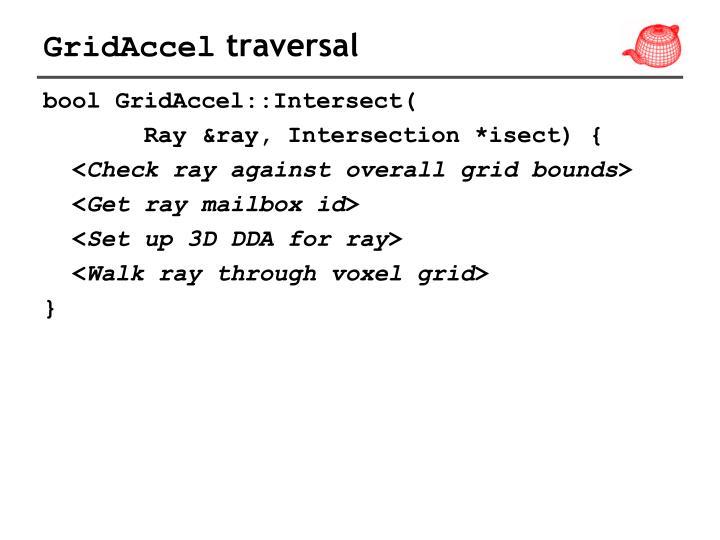 GridAccel