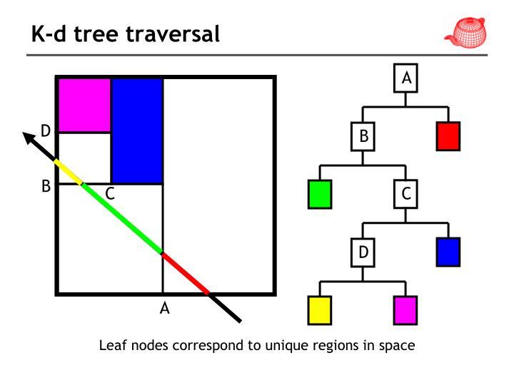 K-d tree traversal