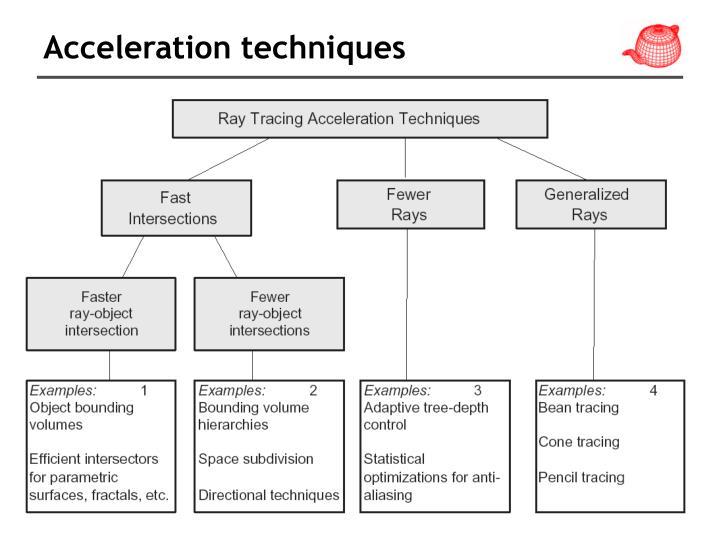 Acceleration techniques