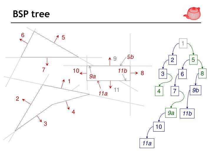 BSP tree