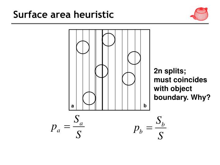 Surface area heuristic