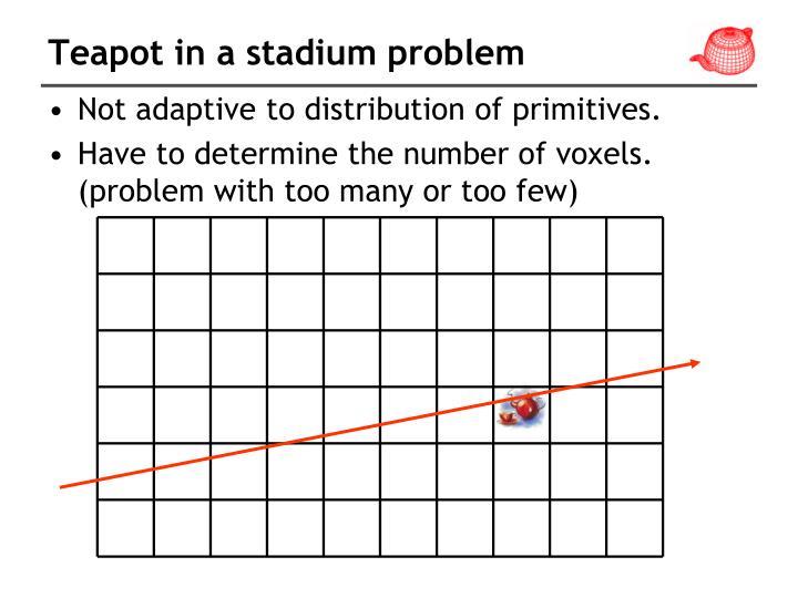 Teapot in a stadium problem