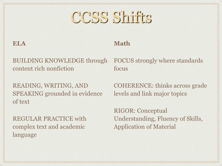 CCSS Shifts