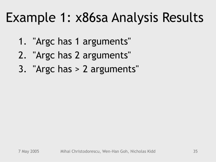 Example 1: x86sa Analysis Results