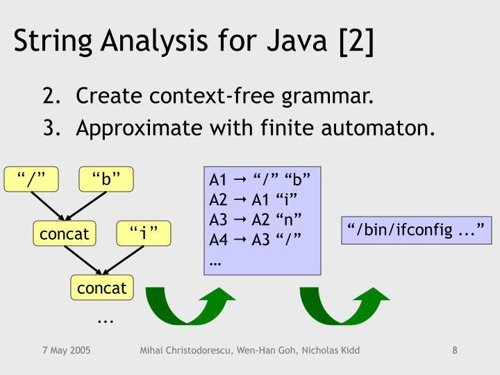 String Analysis for Java [2]